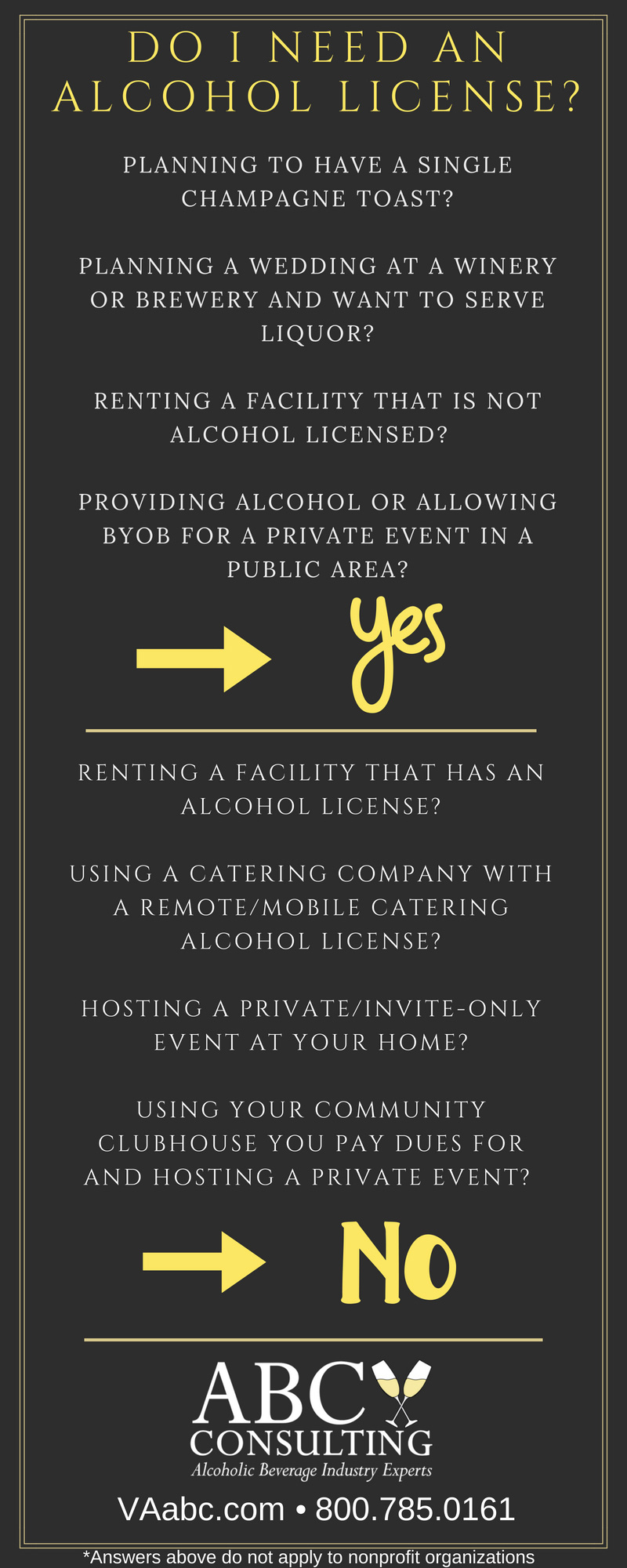If You Need A Retail Alcohol License Click Here